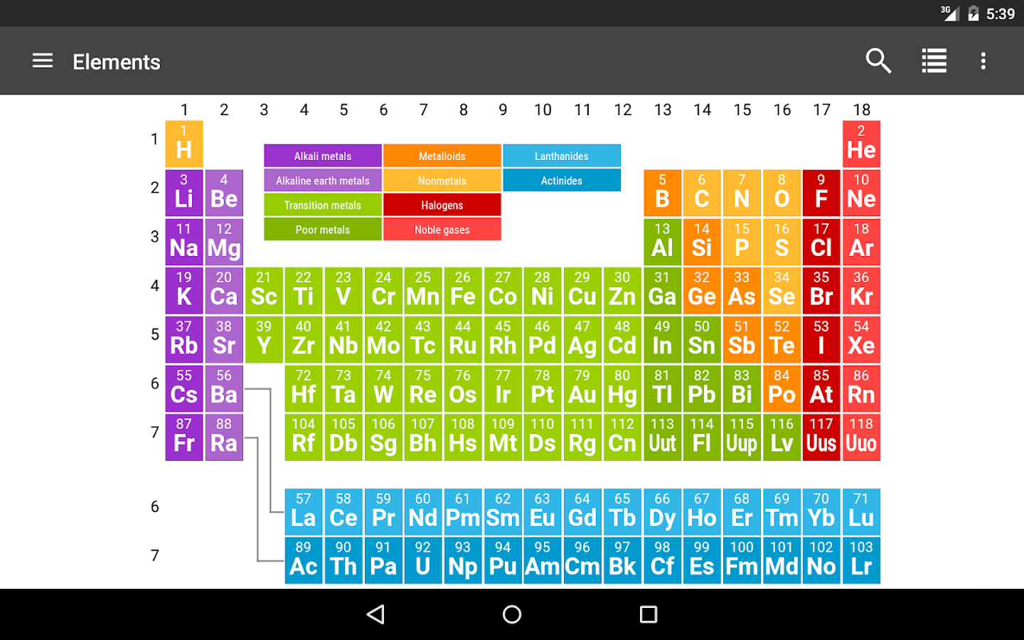 Periodic table android apps on google play periodic table screenshot gamestrikefo Choice Image