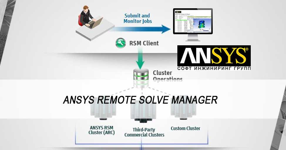 Использование инструмента для управления удалёнными расчётами ANSYS REMOTE SOLVE MANAGER