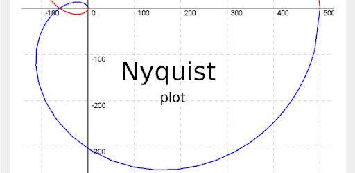 Nyquist Plot Apps On Google Play