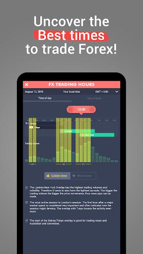 broker interaktif perdagangan forex