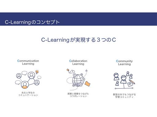 C-Learning [for teacher]LMSu30c4u30fcu30eb 1.0.4 Windows u7528 7