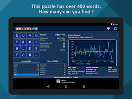 Screenshot of WordHero Best Family game