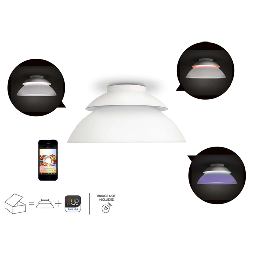 Philips Hue Beyond Ceiling packaging image