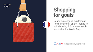 Photo: Has France really swapped fashion for football? #GoogleTrends #worldcup