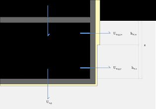 Photo: Systemskizze des unkonditionierten Kellers mit entsprechenden Wärmedurchgangskoeffizienten als Grundlage für die Näherungsberechnunglaut EN 13370