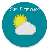 San Francisco Weather