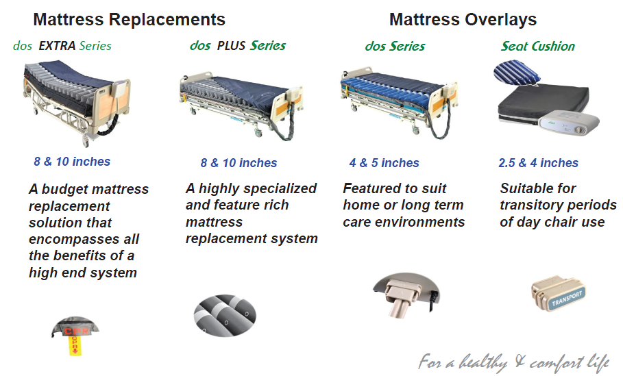 Medical Air Mattress Size Specification
