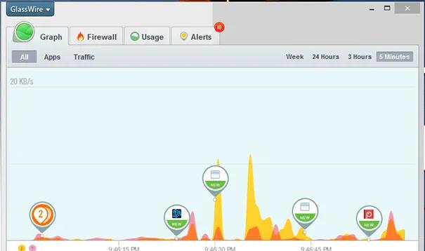 GlassWire es una herramienta de monitoreo popular y gratuita que le permite controlar la actividad de su sistema y de su red