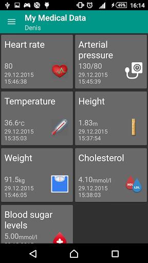 My Medical Data MMD