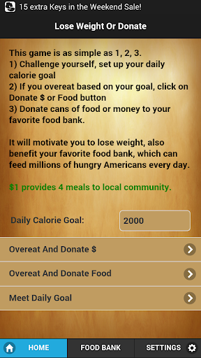 Lose Weight Or Donate LWOD