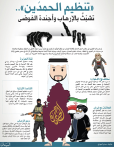 A meme an account shared that emphasized the importance of fighting terrorism in (among elsewhere) Libya, while claiming that Qatar is not committed to fighting terrorism.