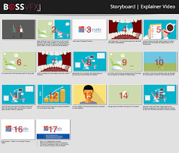 Photo: #Storyboard Why Chrysalis Finance #ExplainerVideo Design by: http://bossvfx.com