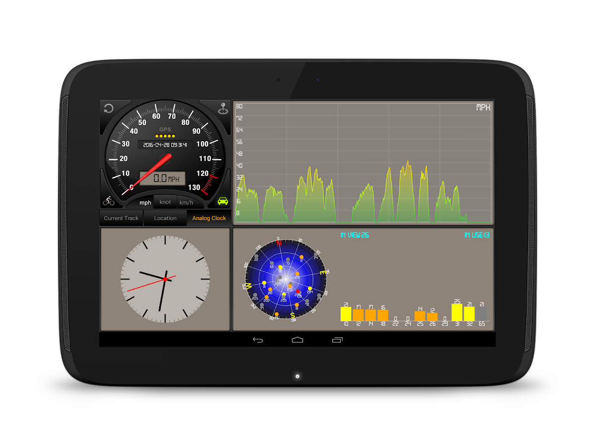 Speedometer GPS HD Pro- screenshot