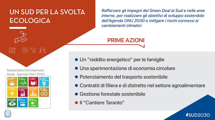 Piano Sud - misure energia e ambiente