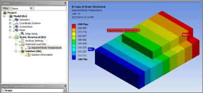 ANSYS - Распределение температур, переданное из теплового расчёта