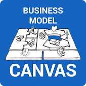 Business Model Canvas & SWOT