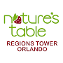 Nature's Table Regions Tower APK icon