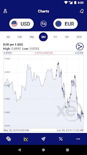 XE Currency Converter & Money Transfers Pro v 6 1 0 APK