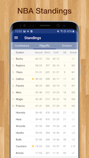 Basketball NBA Live Scores, Stats, & Schedules 9.0.17 Screenshots 8