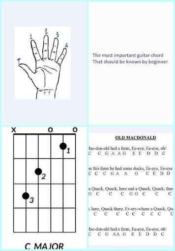 Download Learning Guitar Chord for Beginner on PC & Mac with AppKiwi ...