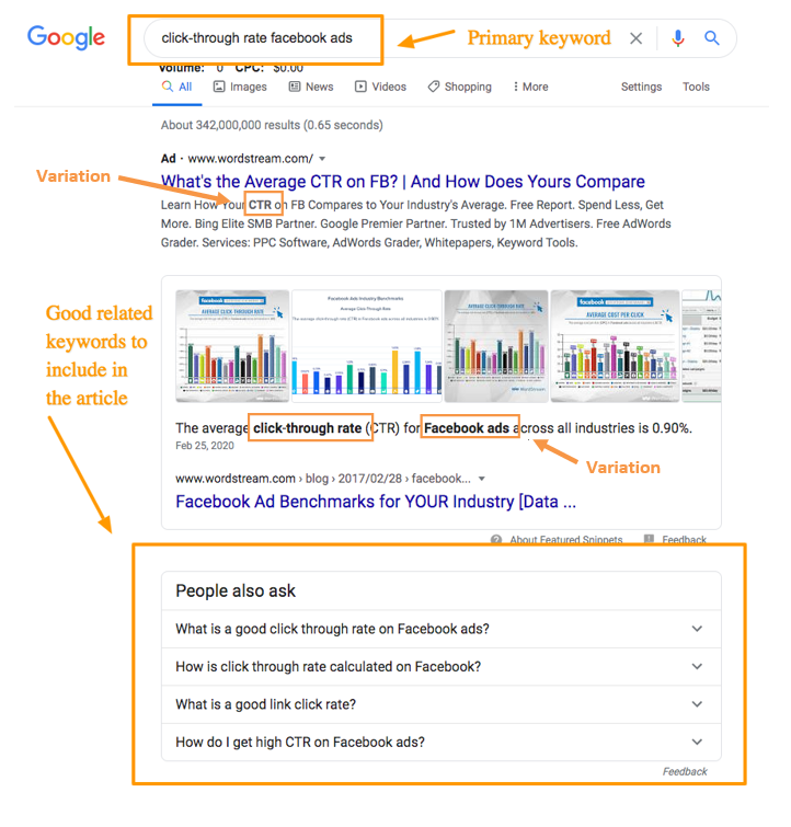 How to find related keywords and keyword variations