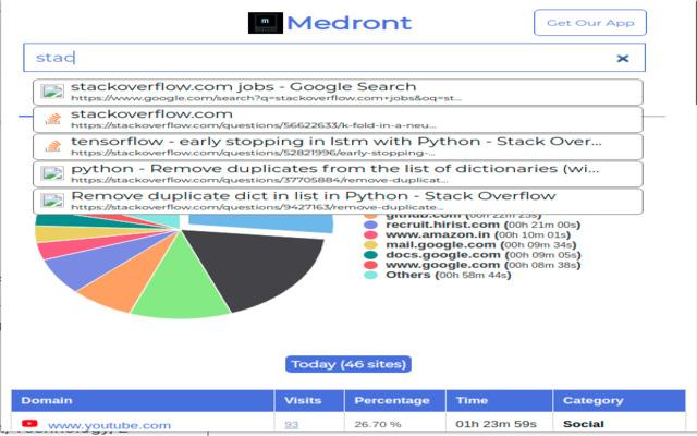 Web Search Tracker & Analyzer