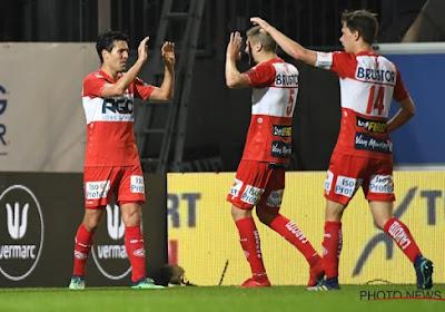 KV Kortrijk wint een overbodige match op het veld van Oud-Heverlee Leuven