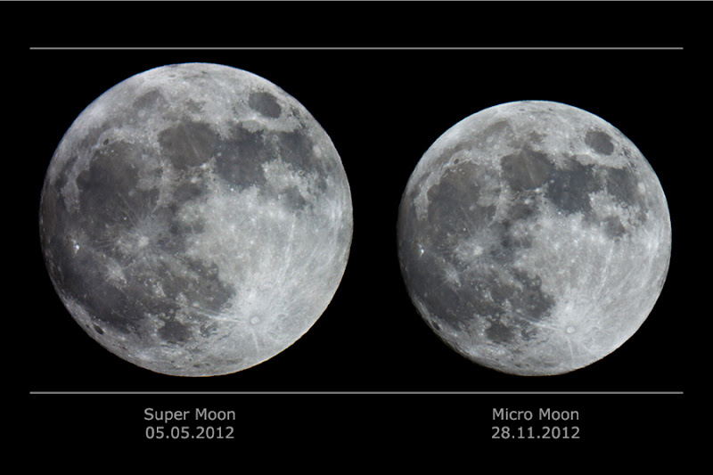 Photo: Super Moon vs. Micro Moon Image Credit & Copyright: Catalin Paduraru http://apod.nasa.gov/apod/ap121129.html  Did you see the big, bright, beautiful Full Moon Wednesday night? That was actually a Micro Moon! On that night, the smallest Full Moon of 2012 reached its full phase only about 4 hours before apogee, the most distant point from Earth in the Moon's elliptical orbit. Of course, earlier this year on May 6, a Full Super Moon was near perigee, the closest point in its orbit. The relative apparent size of November 28's Micro Moon (right) is compared to the famous May 6 Super Moon in these two panels, matching telescopic images from Bucharest, Romania. The difference in apparent size represents a difference in distance of just under 50,000 kilometers between apogee and perigee, given the Moon's average distance of about 385,000 kilometers. How long do you have to wait to see another Full Micro Moon? Until January 16, 2014, when the lunar full phase will occur within about 3 hours of apogee.