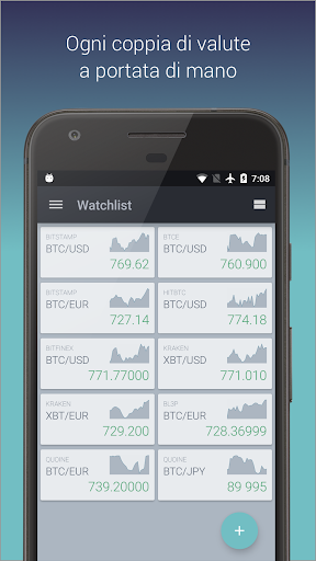 TabTrader Bitcoin Acquistare screenshot