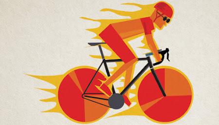 Vetverbranding op de fiets