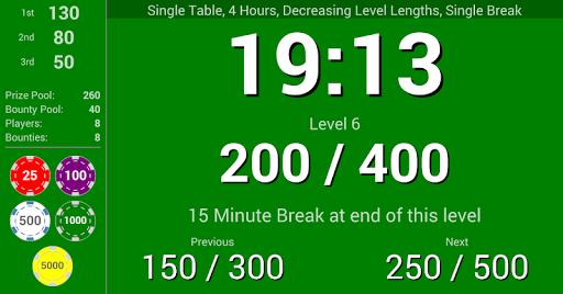 Blinds Are Up! Poker Timer apktram screenshots 1
