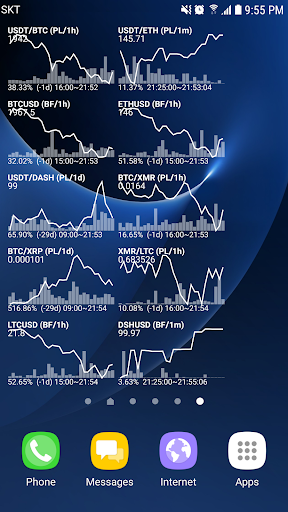 Bitcoin chart widget pro apk : Lamden tau token game reviews