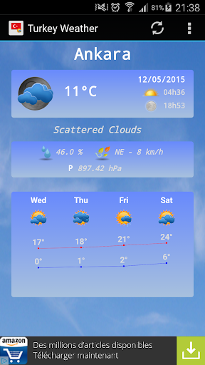 Weather for Turkey
