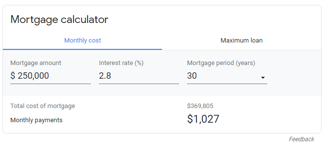 $250k mortgage at 2.8% interest, representative of buying a house in 2021