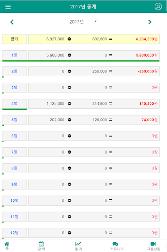 [운짱수첩] 기사님들의 수입지출, 차량관리, 총무관리 앱 screenshot
