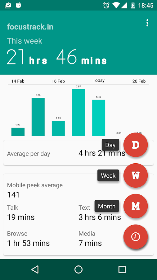 Focustrack.in: Usage Tracker- screenshot