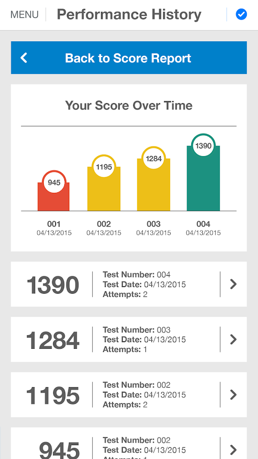 Are my SAT scores good?...its my first time taking them.?