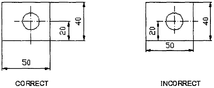 Placing Dimensions Outside the View