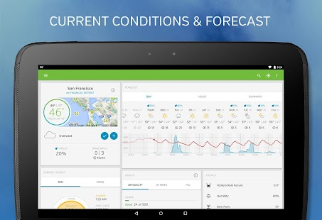 Weather Underground: Forecasts Screenshot