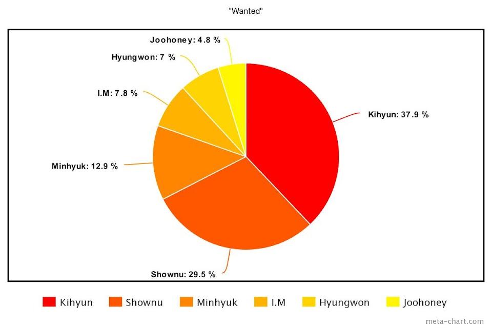 meta-chart - 2021-03-03T001136.252
