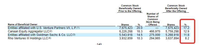 3 факта перед IPO ON24 ( IPO ONTF )