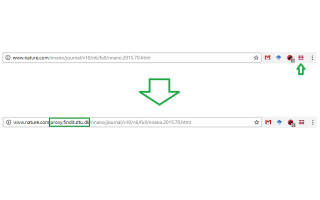 Load through Findit.dtu.dk proxy