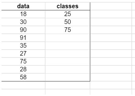 20 Google Sheets Formulas For Business