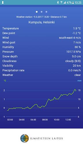 FMI Weather  screenshots 5