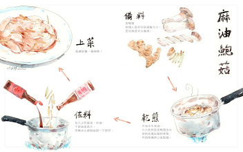Photo: Cooking illustration