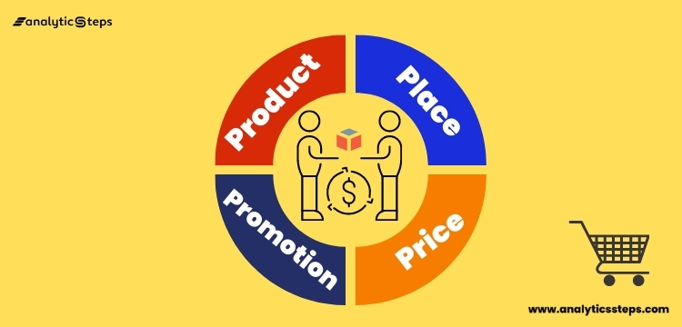 The 4 Ps of marketing are product, price, place, and promotion.