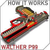 How it Works: Walther P99