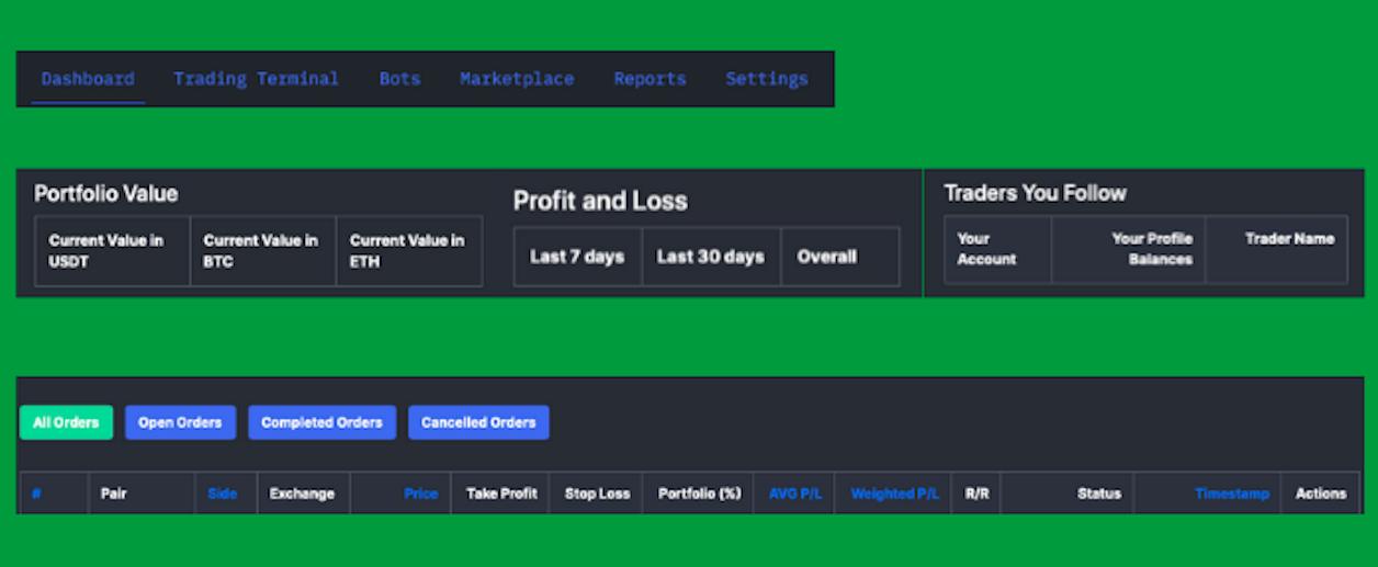 wunderbit trading dashboard