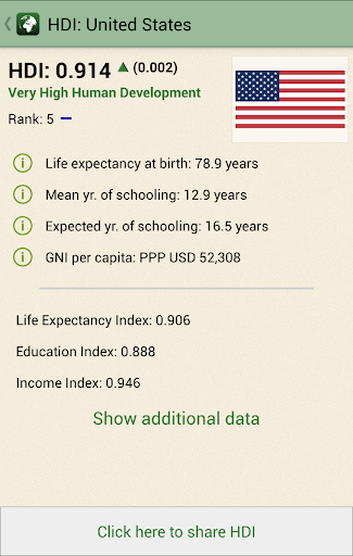 【免費書籍App】HDI: Human Development Index-APP點子