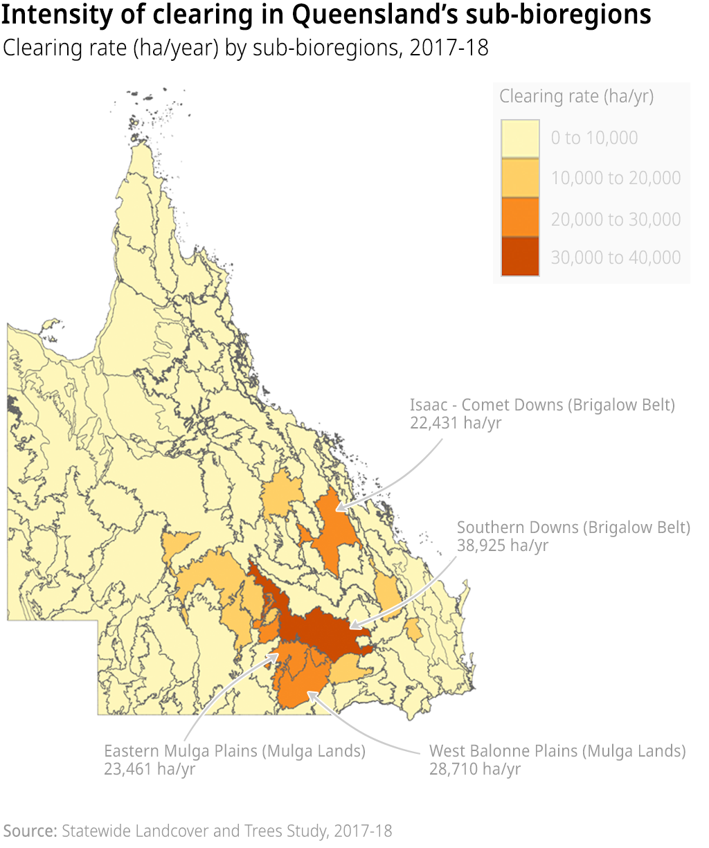 A map showing the intensity of clearing rates in Queensland's sub bioregions in 2018-19. Most of the clearing has happened in the Brigalow Belt and Mulga Lands bioregions